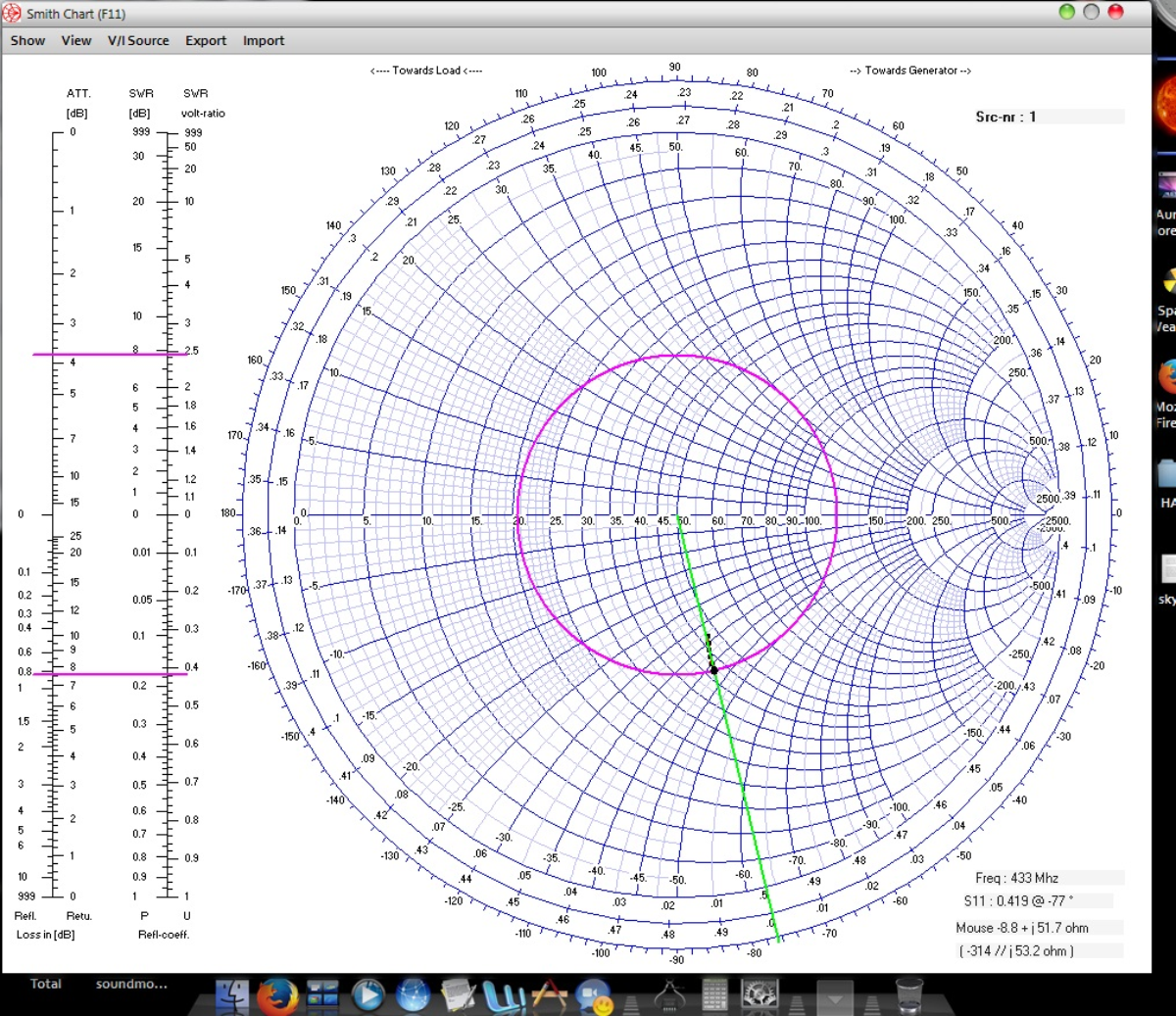 smith chart Smith chart find 1) reflection coefficient at load toward center of chart change in susceptance: j(0-016)=-j116 the length of the stub is such that 1 116 s.